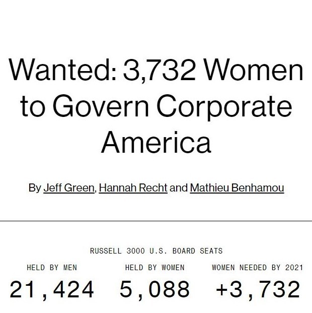 Wanted: 3,732 Women to Govern Corporate America Thumbnail Image